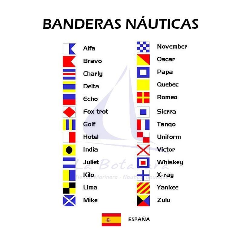 Codigo señales de pulsera de banderas nauticas